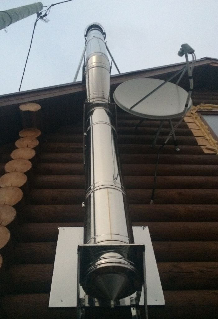 Дымоходы вулкан дмитровское шоссе дымоход диаметром 90 мм